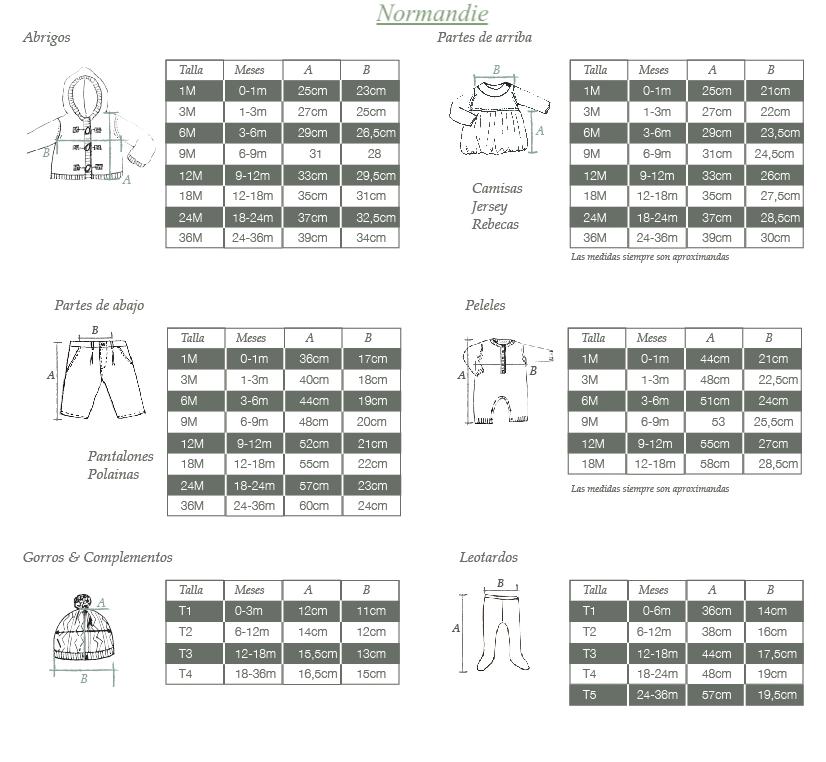 Guía de tallas Normandie en detalle